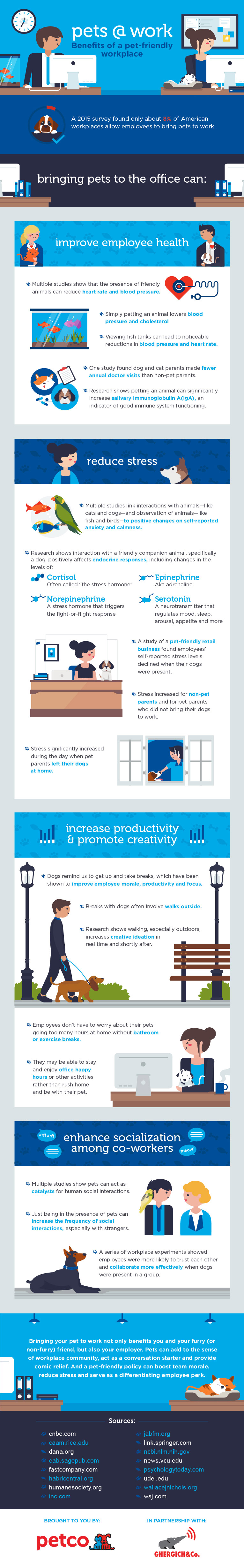 Benefits of a Pet-Friendly Workplace - Petco.